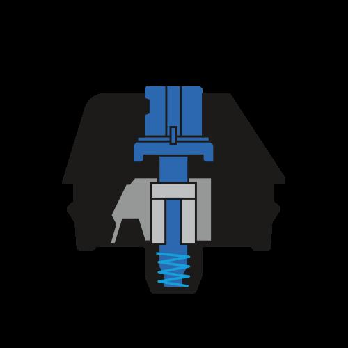 【Logicool】 GX Blueスイッチ
